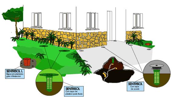 instalacion sistema termita exterior